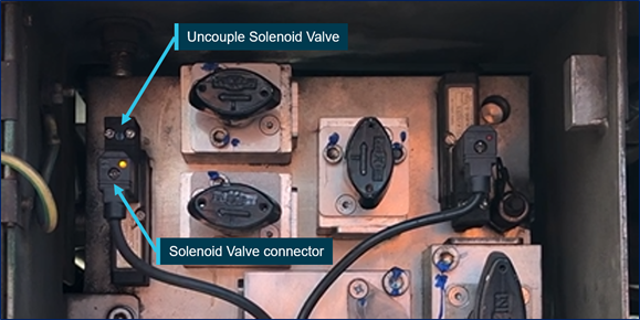 Figure 10: Electro-pneumatic panel box showing uncouple solenoid valve. Source: Chief Investigator, Transport Safety (Vic)