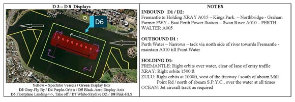 Figure 9: Extract from the 'display procedures – B2' diagrams, showing the arrow that indicates the direction and location of the float plane landing area. Source: CASA