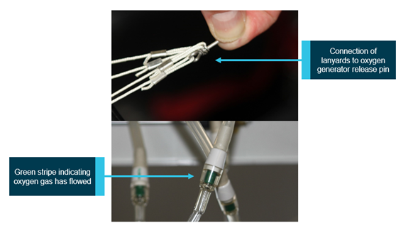 Figure 4: Release pin and lanyards (top) and hose connection (bottom). Source: ATSB