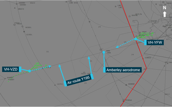 Figure 1: Position and direction of the two aircraft when VH-YFW entered Amberley airspace at 1411:44. The red line indicates the boundary between Brisbane airspace (right) and Amberley (left) airspace. Air route Y195 was assigned to VH-VZD. Source: Airservices Australia – modified by the ATSB