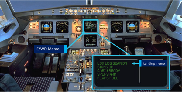 Figure 3: Airbus A320 flight deck and E/WD landing memo. Source: Airbus modified by ATSB.