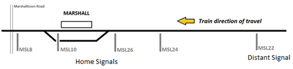 Figure 2: The sequence of signals through Marshall, travelling towards Geelong.