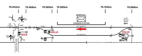 Figure 3: Extract of signalling diagram at Marshall Railway Station. The diagram is based on the signalling diagram covering Marshall Railway Station. Key features are retained to show the location of signals MSL26, MSL 10 and MSL8 in relation to the station platform and Marshalltown Road level crossing.