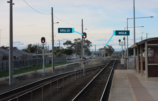 Figure 4: Signals MSL10 and MSL8 at Marshall, pictured displaying 'Stop' indications. The picture shows signal MSL10 adjacent to the Geelong-end of Marshall Railway Station. Signal MSL8 is identified in the distance, closer to the Marshalltown Road level crossing.