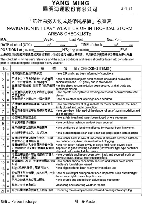 Appendix A: Navigation in heavy weather or in tropical storm areas checklist. Source: Yang Ming, modified by the ATSB