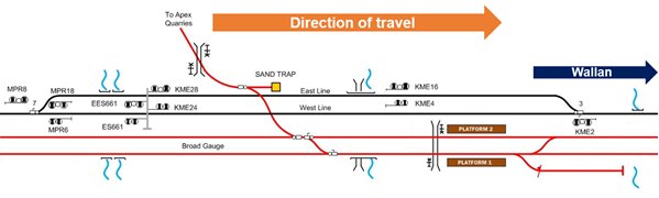 Figure 2: Kilmore East passing lane (standard-gauge track shown in black, with signals).