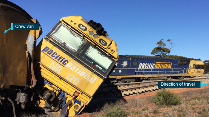 Derailed locomotives NR 54 (lead) and NR 120 (trailing). Source: Pacific National, annotated by ATSB