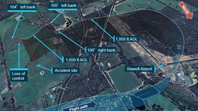 Aircraft operation in the vicinity of Stawell Airport