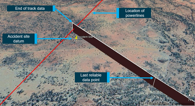 Figure 4: Accident site datum relative to the last reliable GPS data point.