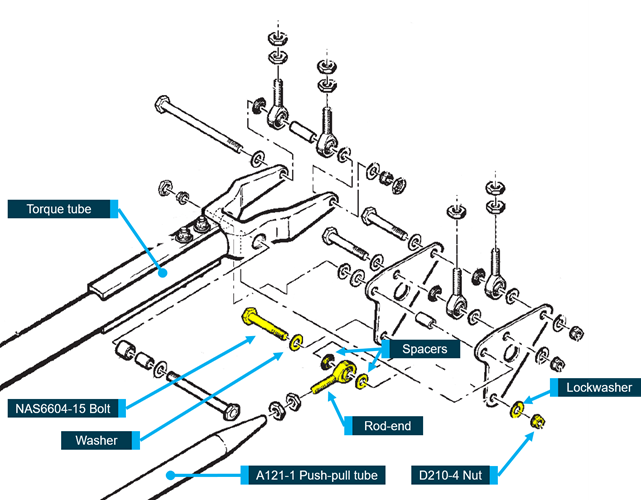 Figure A2: Modified image from the R22 Illustrated Parts Catalog showing missing fastener assembly components and location .