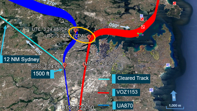 Aircraft tracks showing closest point of approach
