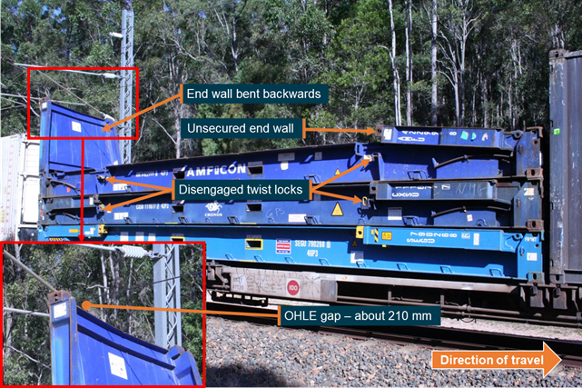 Investigation Ro 2018 011 Dewirement Involving Freight Train Yc77 Cooroy Queensland On 18 August 2018