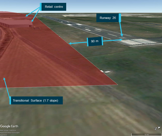 Figure 1: Representation of the relationship between the proposed construction and the runway strip and transitional surface.