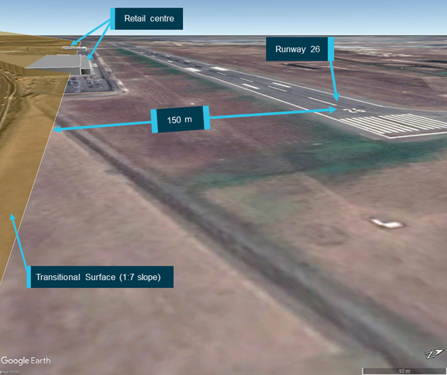 Figure 2: Representation of the relationship between the CASA instrument 153/15 runway strip width and transitional surface.