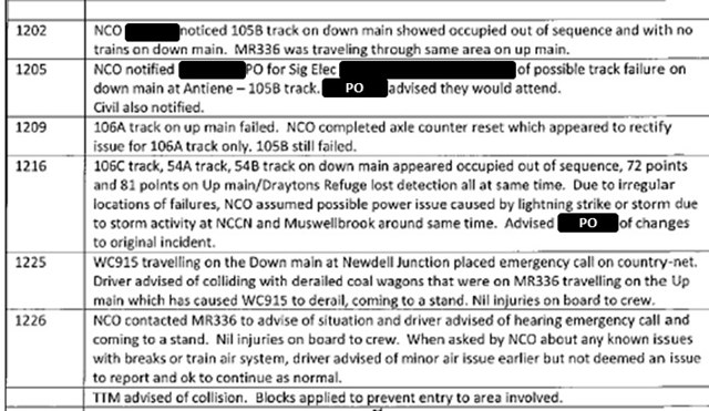 Table 1: NCO log of incident events. Source: ARTC annotated by OTSI to de-identify parties