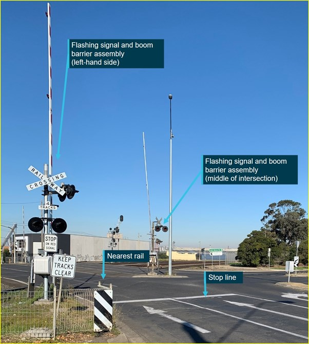 Figure 7: Road approach to level crossing including signage and protection equipment flashing light and boom barrier assembly