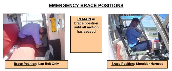 Figure 9: Brace position information provided by operator