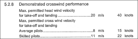 Bristell wind limitations